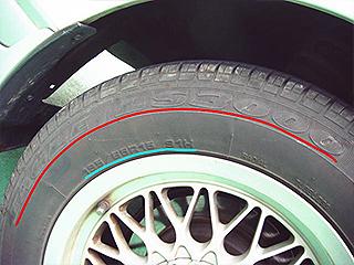 タイヤ銘柄の表記